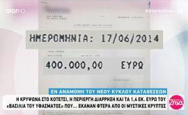 Τι απαντούν οι εμπλεκόμενοι στην υπόθεση υπεξαίρεσης θησαυρού αξίας 1.4 εκ .ευρώ