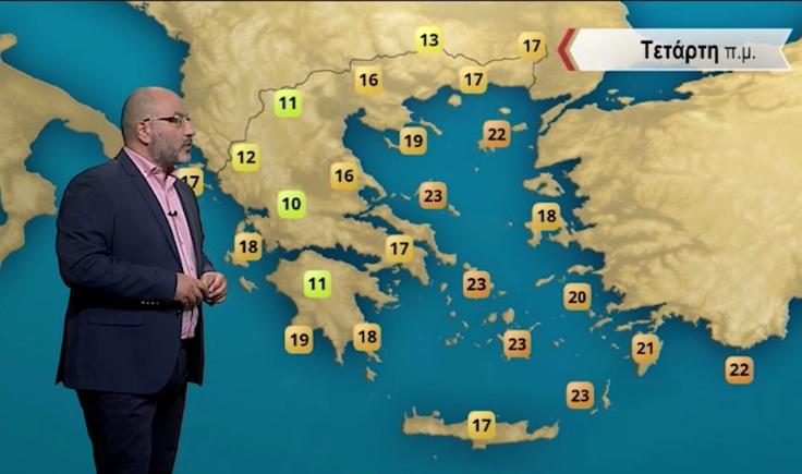 Καιρός: Μεσογειακή ύφεση με θυελλώδη χαρακτηριστικά! Η ανάλυση του Αρναούτογλου