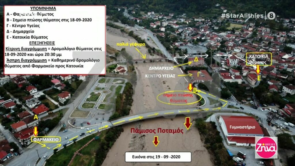 Φονική πλημμύρα στην Καρδίτσα:  Η μοιραία διαδρομή της φαρμακοποιού, τα λάθη και οι παραλείψεις και σε ποιους αποδίδονται οι ευθύνες